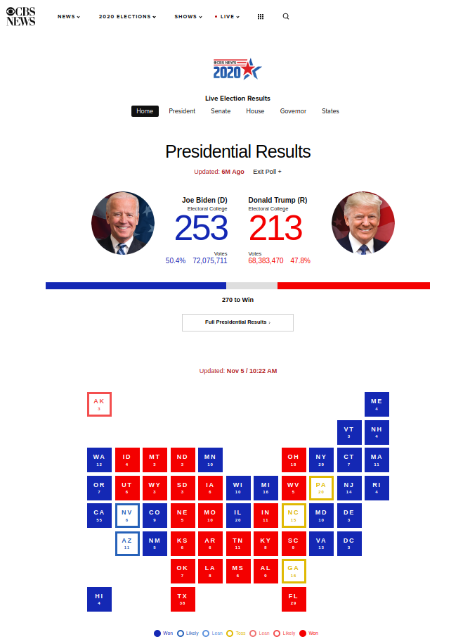 A Dead Simple Tool Can Help To Win US Election 2020